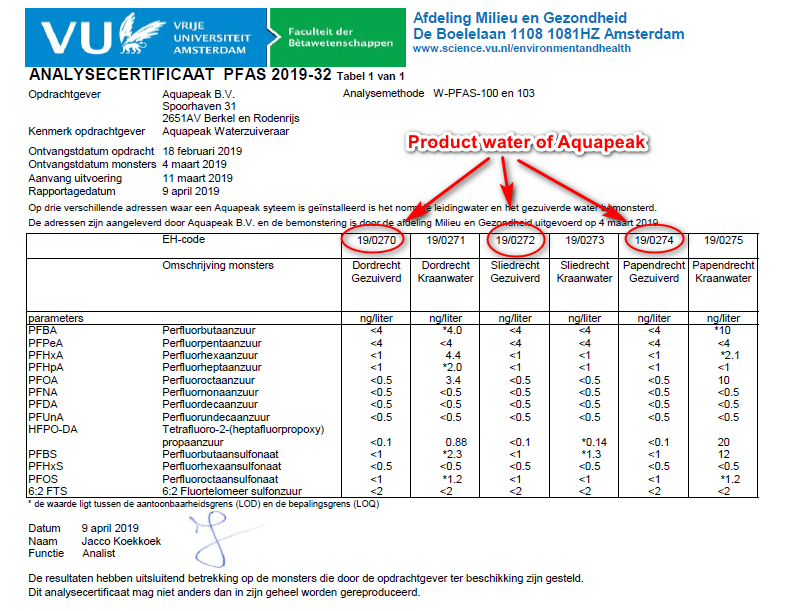 Vandkvalitet test for Aqua Peak 190